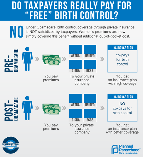 2-25-13-Do-Taxpayers-Fund-Free-Birth-Control-final-ppaction-487x535
